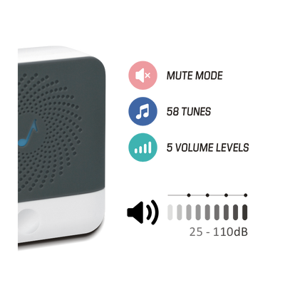 300m ULTRA Mini Plug-In Wireless Doorbell