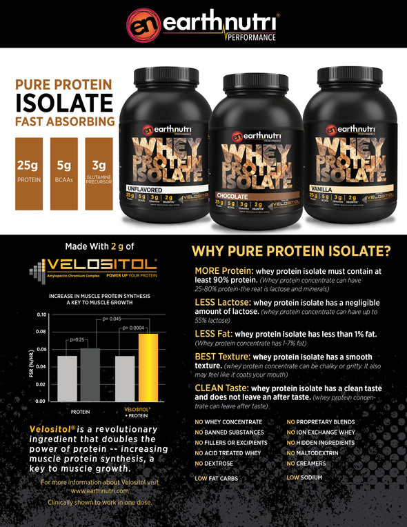 earthnutri Whey Pure Protein Isolate Fast Absorbing
