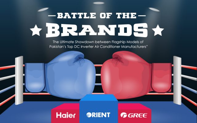 Orient vs Gree vs Haier: The Ultimate Showdown between ... on