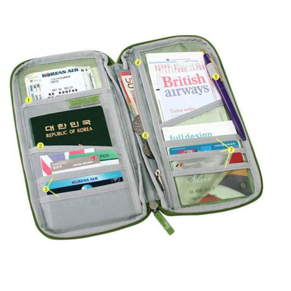 Shopping Mania Travel Passport Credit ID Card Holder
