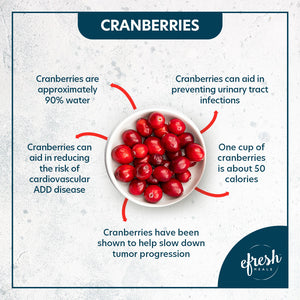"Fall is Here! Make way for the ""superfoods""..Cranberries"