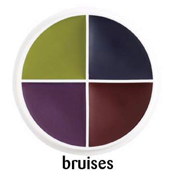 Small bruise wheel
