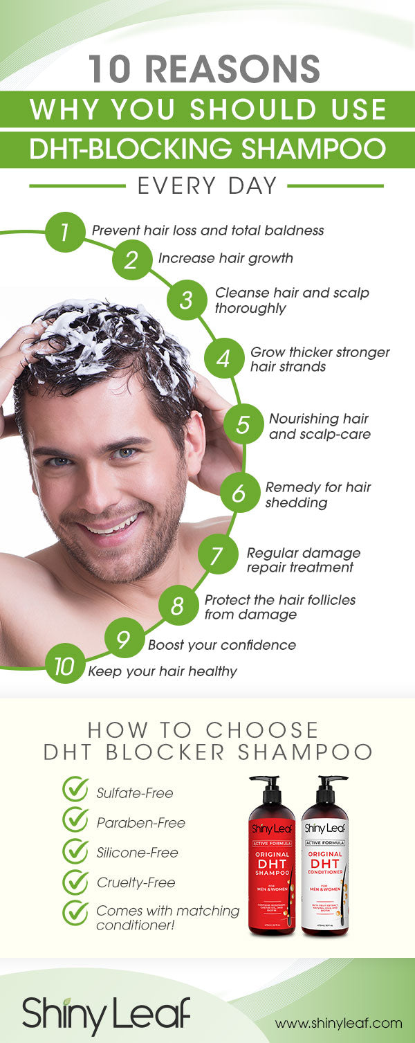 10 Reasons Why Use DHT Blocker Shampoo Every Day - Infographic