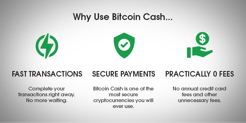 Why Use Bitcoin Cash