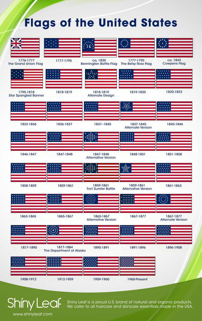 Evolution of the American flag