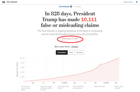 https://www.washingtonpost.com/graphics/politics/trump-claims-database/