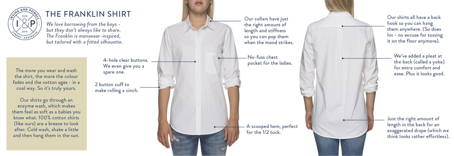 Anatomy of a Franklin Shirt