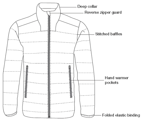 Insulated-jacket-design