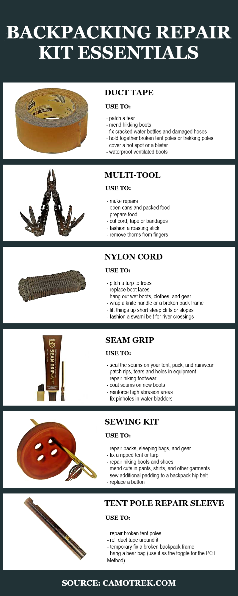 What Should You Have in Your Backpacking Repair Kit? | Blog | Camotrek