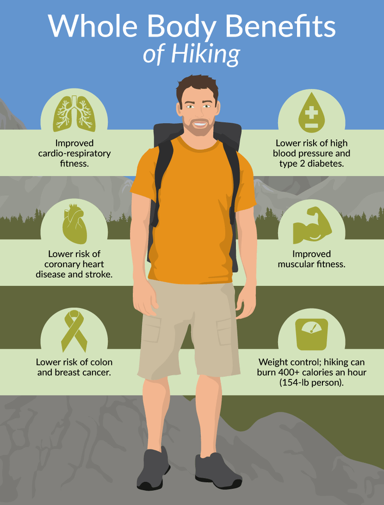 Man with trekking shoes and a backpack