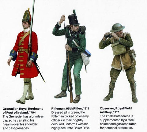 British-soldiers-during-the-centuries-uniforms-pre-modern-camo