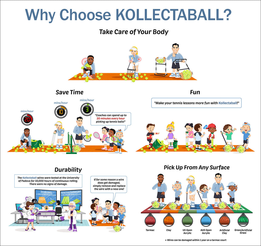 why choose kollectaball
