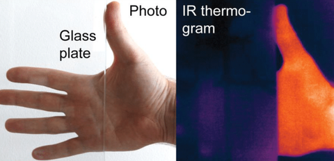 IR vs visible