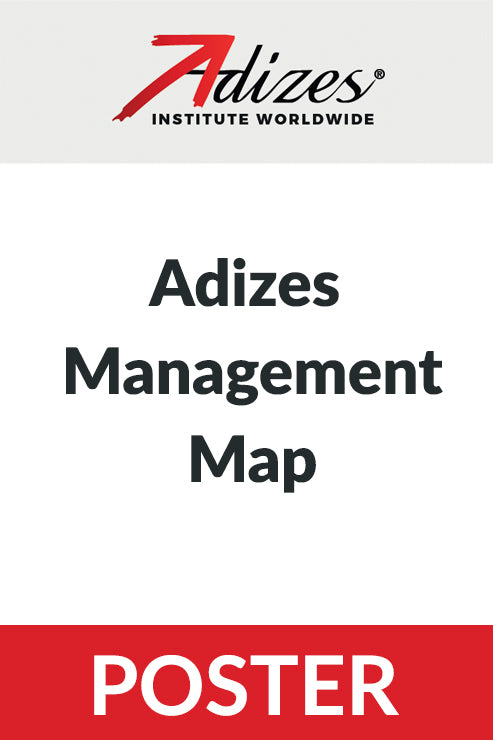 Adizes Management Map (Poster) (English)