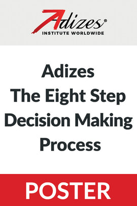 The Eight Step Decision Making Process (Poster)