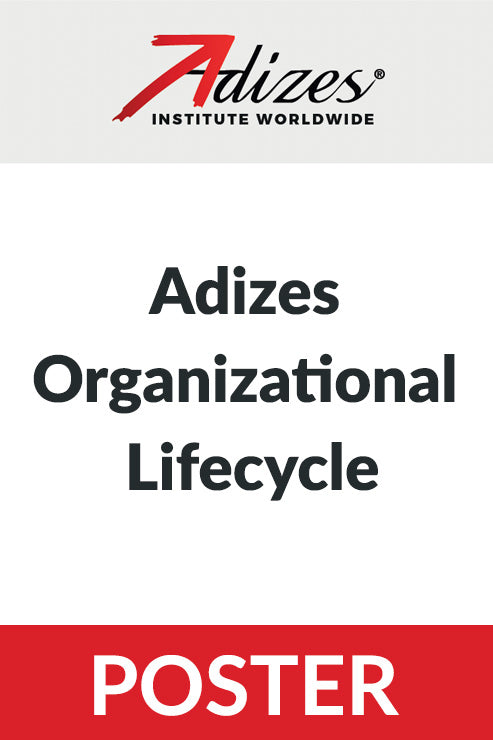 Adizes Organizational Lifecycle (Poster)
