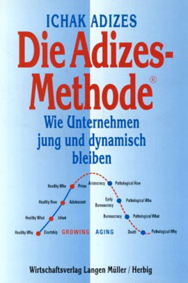Die Adizes-Methode (German)