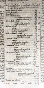 The London Chronicle For The  Year 1758. From June 30, to December 31. Volume IV