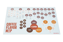 Coffee Flavor Map