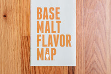 Base Malt Flavor Map