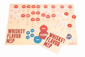 Whiskey Flavor Map