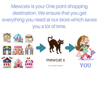What is Mewcatx 8 Points Happiness Checklist- save time