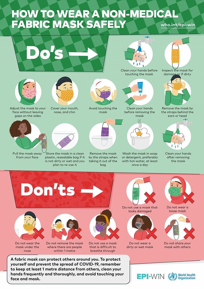 How to wear a non-medical fabric mask safely - Do's and Don'ts according to World Health Organization (WHO)