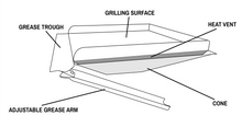 Griddle Hack pellet grill griddle insert diagram by BBQ Hack