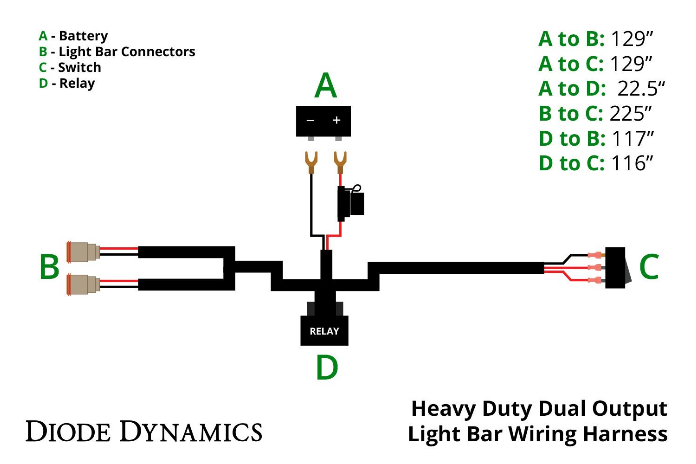 Heavy Duty Dual Output Offroad Wiring Harness
