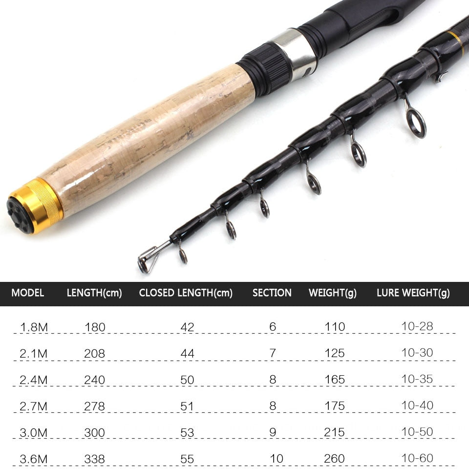 1.8m-3.6m Multifunction telescopic fishing rod Cork handle Carbon Fiber carp Spinning Rod Portable Travel pole fish Tackle