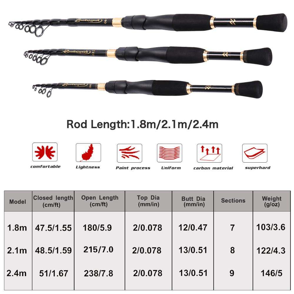 Sougayilang Telescopic Fishing Rod Ultralight Weight Spinning Fishing Rod Carbon Fiber Material 1.8-2.4m Fishing Rod Tackle