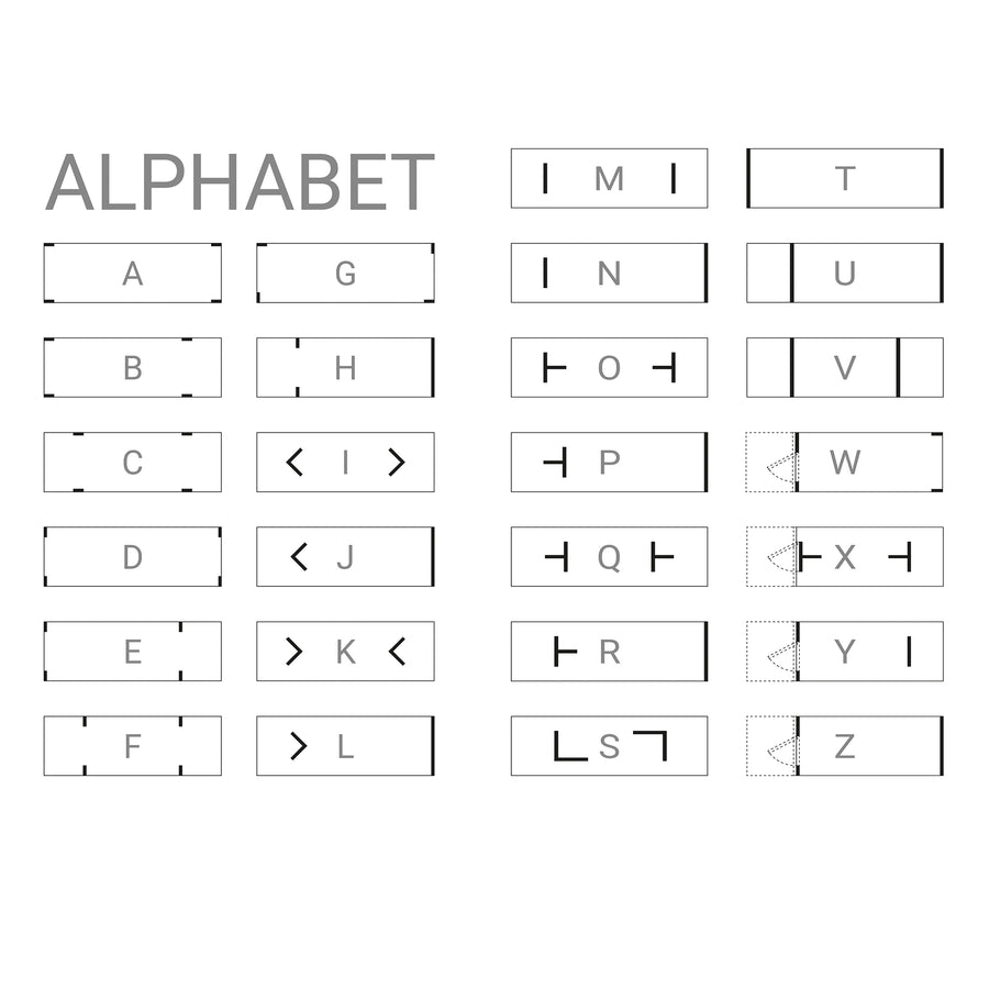 Alphabet Table