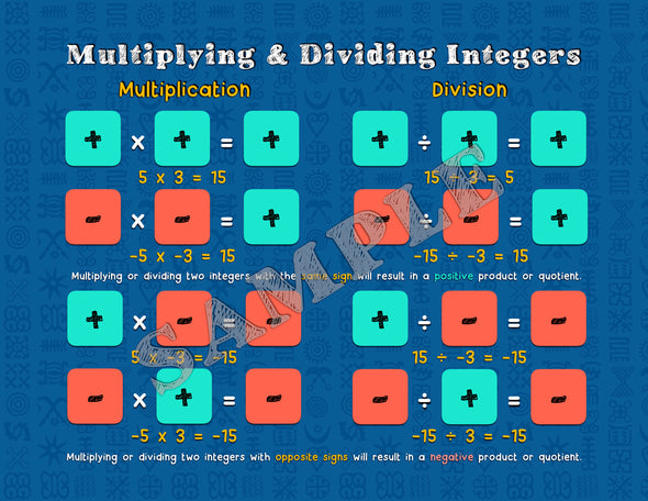 Multiplying & Dividing Integers Math Poster