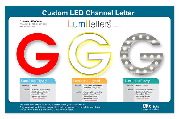 NES Light LUMI Letter Sample Board [LL-SAMPLE-02] Size : 23.625