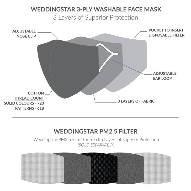 Weddingstar Adult Reusable, Washable 3 Ply Cloth Face Mask With Filter Pocket - Bandana