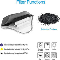Breathable Carbon Dust-Proof Mask Filters, Set of 20 Fit for Most Sports Cycling Masks