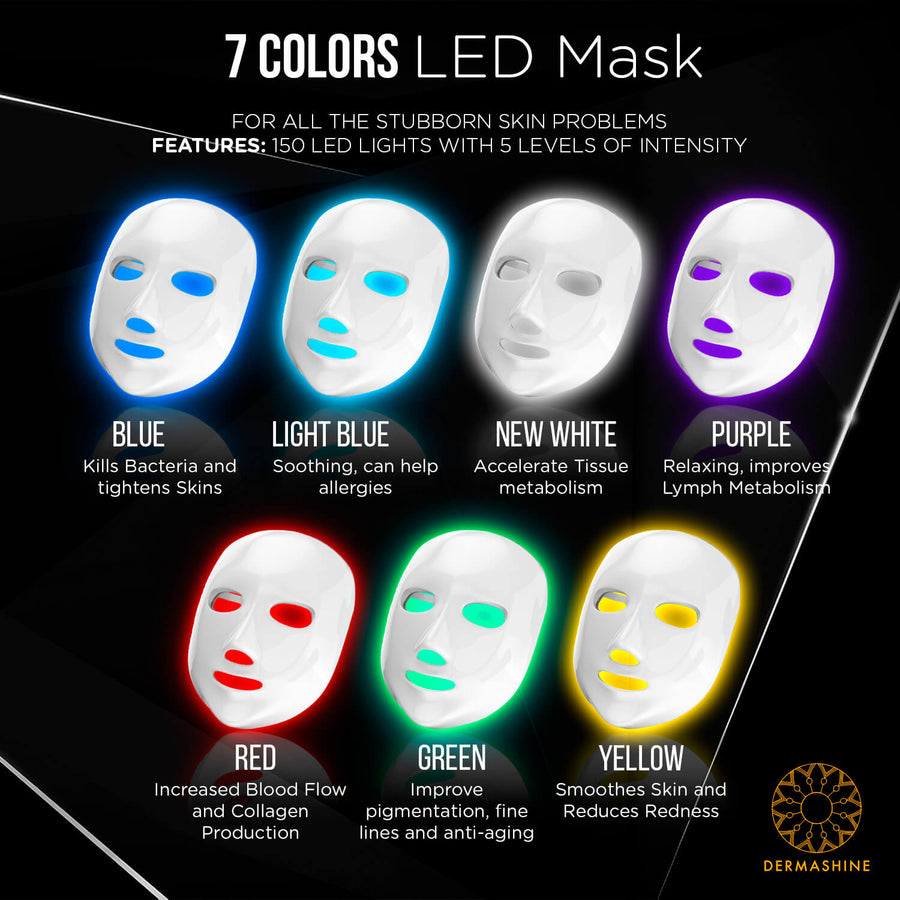 Dermashine Pro 7 Color Wireless LED Face Mask with Neck Attachment