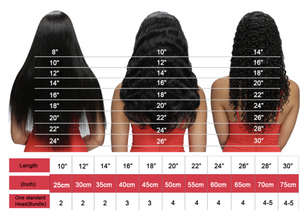 LACE FRONTAL WIGS- NATURAL WAVE