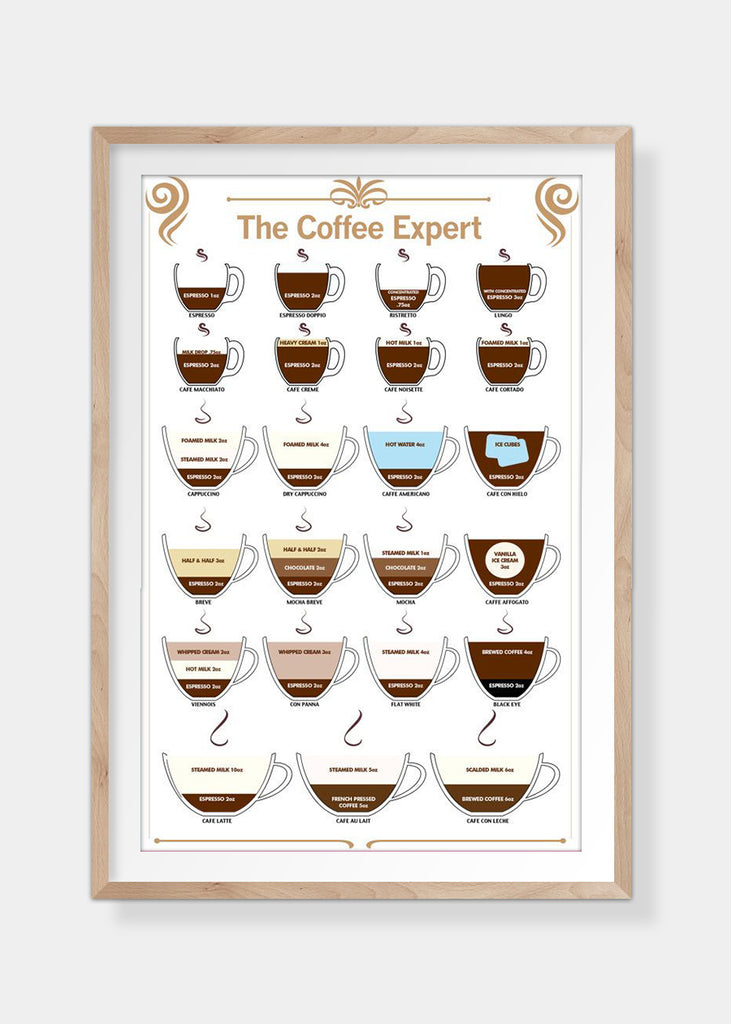 The Coffee expert