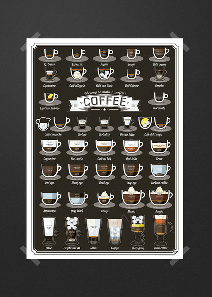38 ways to make coffee