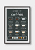 A guide to coffee