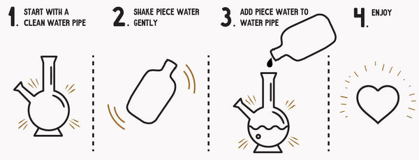 How to use Piece Water Solution