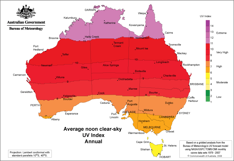 THE AUSTRALIAN UV INDEX
