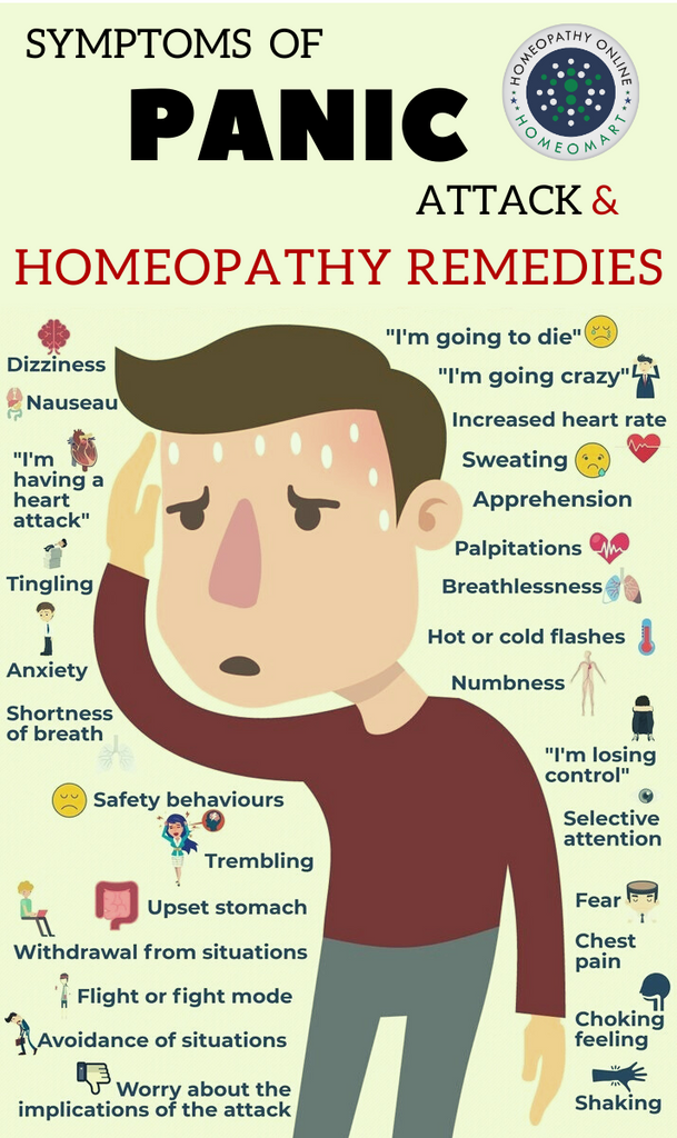 Homeopathy Medicines for Panic Attack and Anxiety