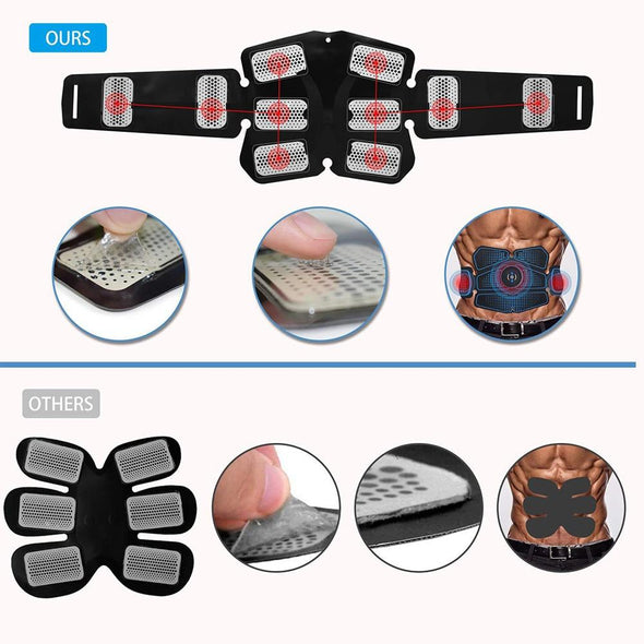Electric Abdominal Muscle Stimulator - MuscleStimulator - Trusty Fitness