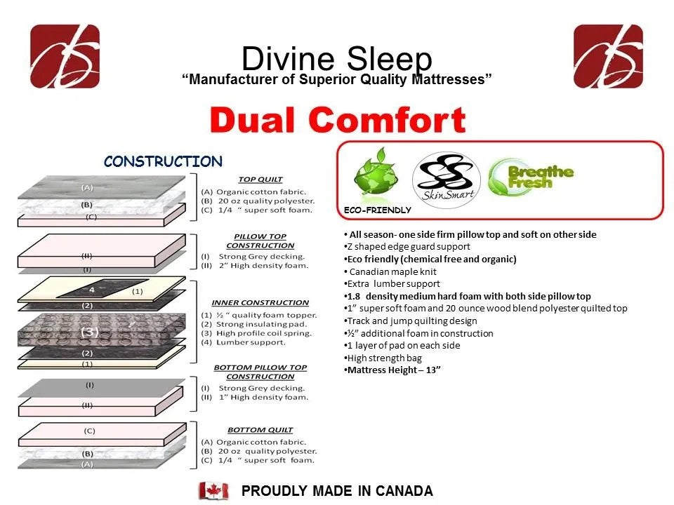 Divine Canadian Series Double Size Mattress and Box Spring Set