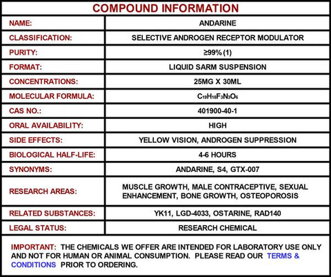 Andarine Compound Information