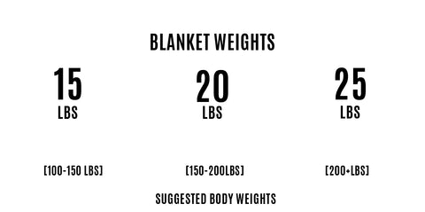weighted-blanket-weight-chart