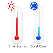 weighted-blanket-cool-and-warm-blanket-and-duvet
