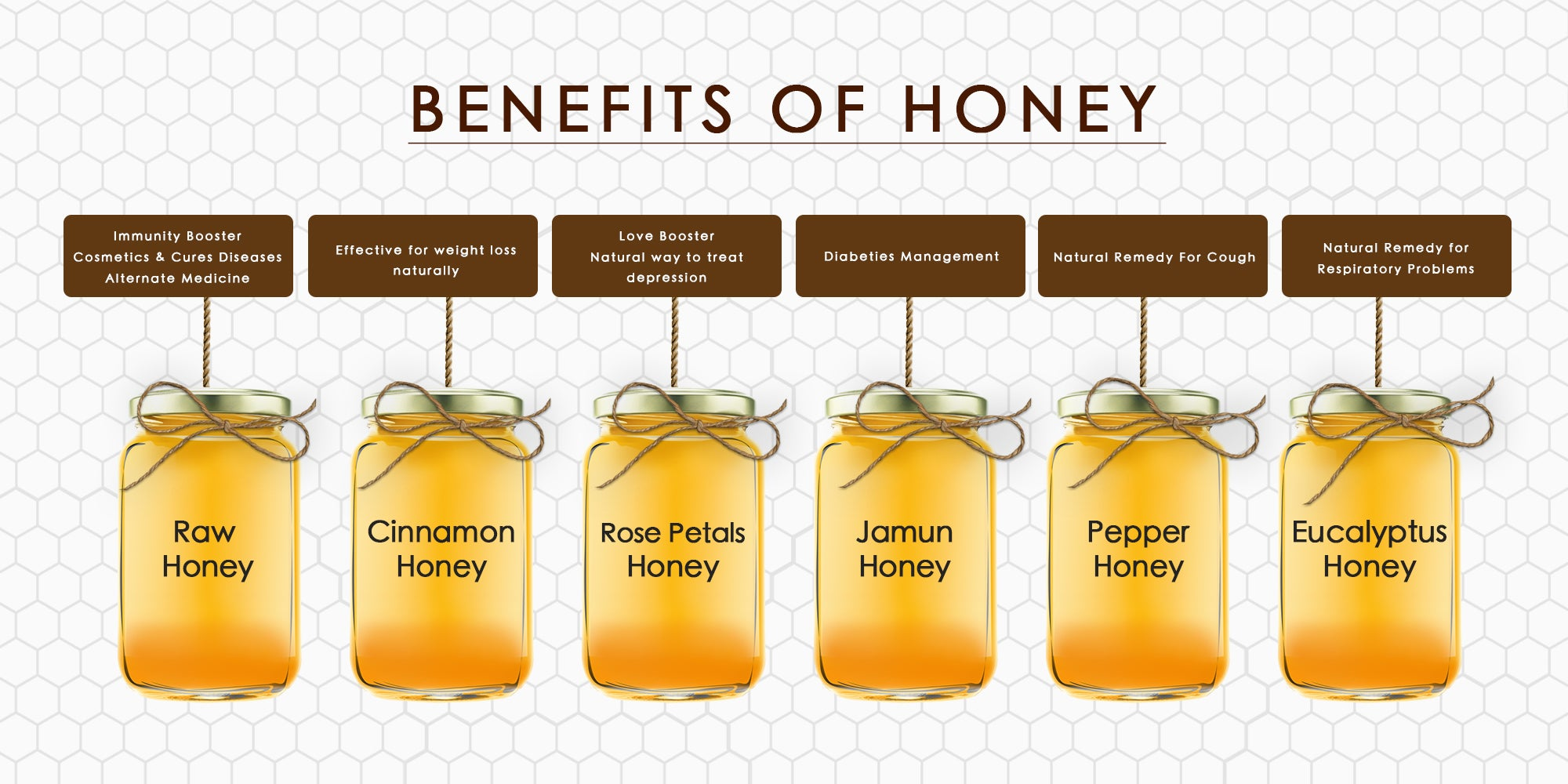 Buy pure Raw organic Honey Online in Chennai, Delhi, Bangalore